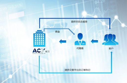 ib_CN-514x337 合作伙伴